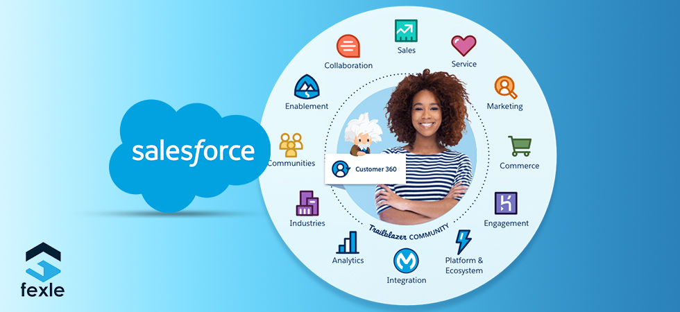 how salesforce help businesses in covid19